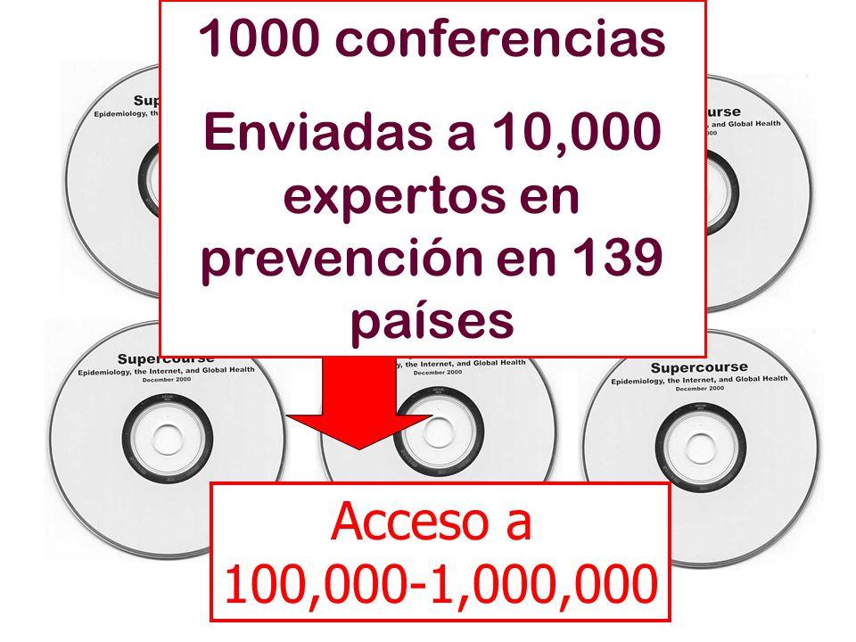 Acceso a 100,000-1,000,000 1000 conferencias Enviadas a 10,000 expertos en prevención en 139 países