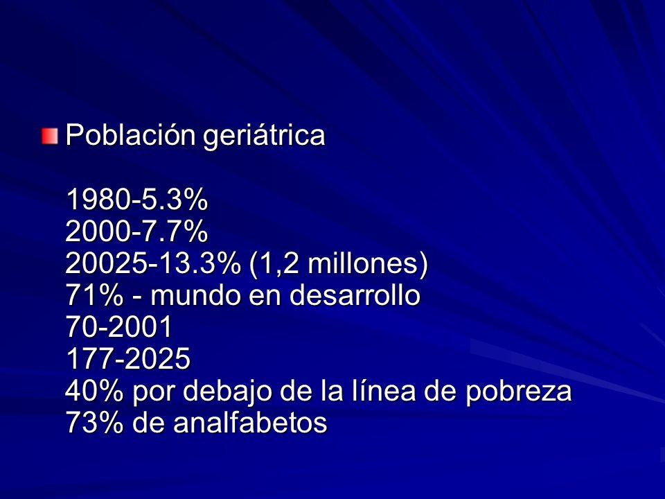 Población geriátrica 1980-5.3% 2000-7.7% 20025-13.3% (1,2 millones) 71% - mundo en desarrollo 70-2001 177-2025 40% por debajo de la línea de pobreza 7
