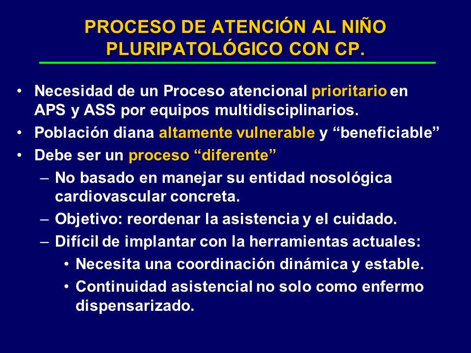 PROCESO DE ATENCIÓN AL NIÑO PLURIPATOLÓGICO CON CP. Necesidad de un Proceso atencional prioritario en APS y ASS por equipos multidisciplinarios. Pobla
