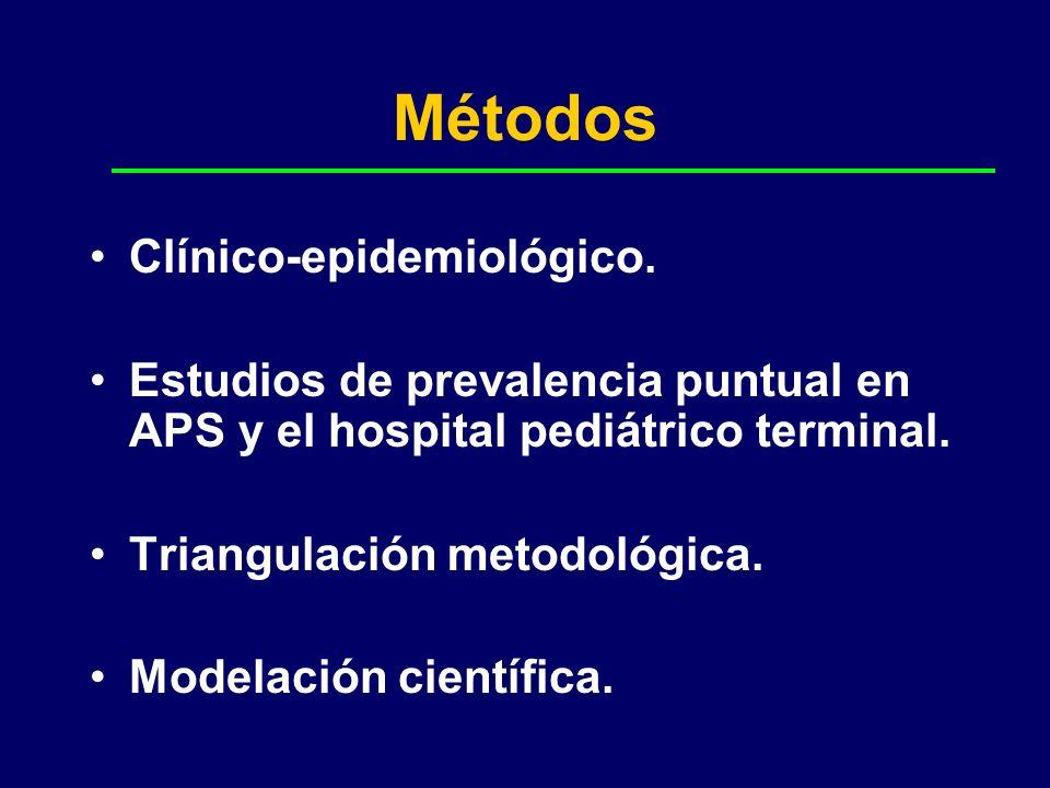 Métodos Clínico-epidemiológico. Estudios de prevalencia puntual en APS y el hospital pediátrico terminal. Triangulación metodológica. Modelación cient