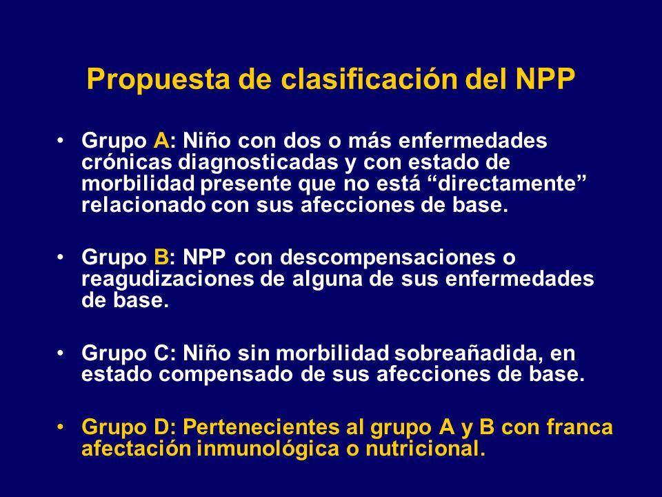 Propuesta de clasificación del NPP Grupo A: Niño con dos o más enfermedades crónicas diagnosticadas y con estado de morbilidad presente que no está di