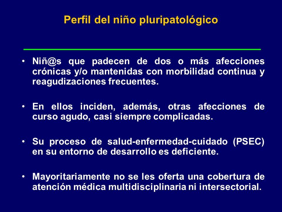 Perfil del niño pluripatológico Niñ@s que padecen de dos o más afecciones crónicas y/o mantenidas con morbilidad continua y reagudizaciones frecuentes