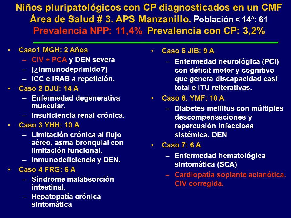 Niños pluripatológicos con CP diagnosticados en un CMF Área de Salud # 3. APS Manzanillo. P oblación < 14ª: 61 Prevalencia NPP: 11,4% Prevalencia con