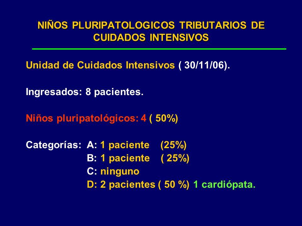 NIÑOS PLURIPATOLOGICOS TRIBUTARIOS DE CUIDADOS INTENSIVOS Unidad de Cuidados Intensivos ( 30/11/06). Ingresados: 8 pacientes. Niños pluripatológicos:
