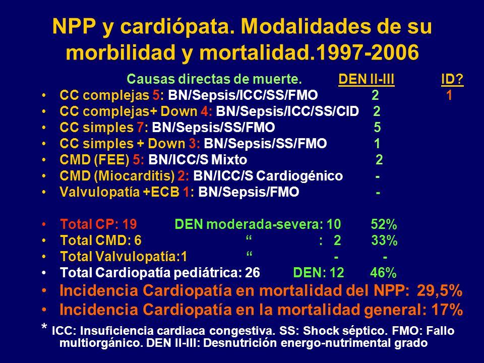 NPP y cardiópata. Modalidades de su morbilidad y mortalidad.1997-2006 Causas directas de muerte. DEN II-III ID? CC complejas 5: BN/Sepsis/ICC/SS/FMO 2