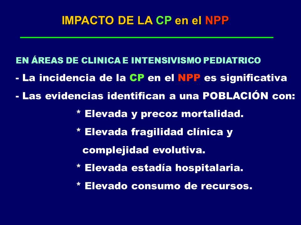 IMPACTO DE LA CP en el NPP EN ÁREAS DE CLINICA E INTENSIVISMO PEDIATRICO - La incidencia de la CP en el NPP es significativa - Las evidencias identifi