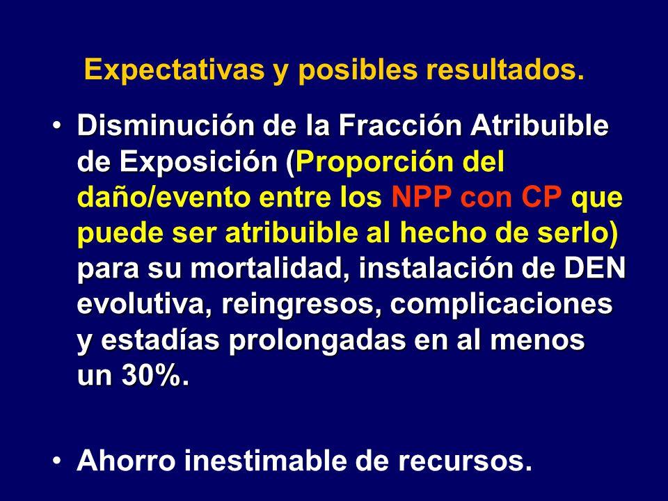 Expectativas y posibles resultados. Disminución de la Fracción Atribuible de Exposición ( para su mortalidad, instalación de DEN evolutiva, reingresos