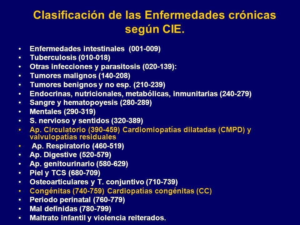 Clasificación de las Enfermedades crónicas según CIE. Enfermedades intestinales (001-009) Tuberculosis (010-018) Otras infecciones y parasitosis (020-
