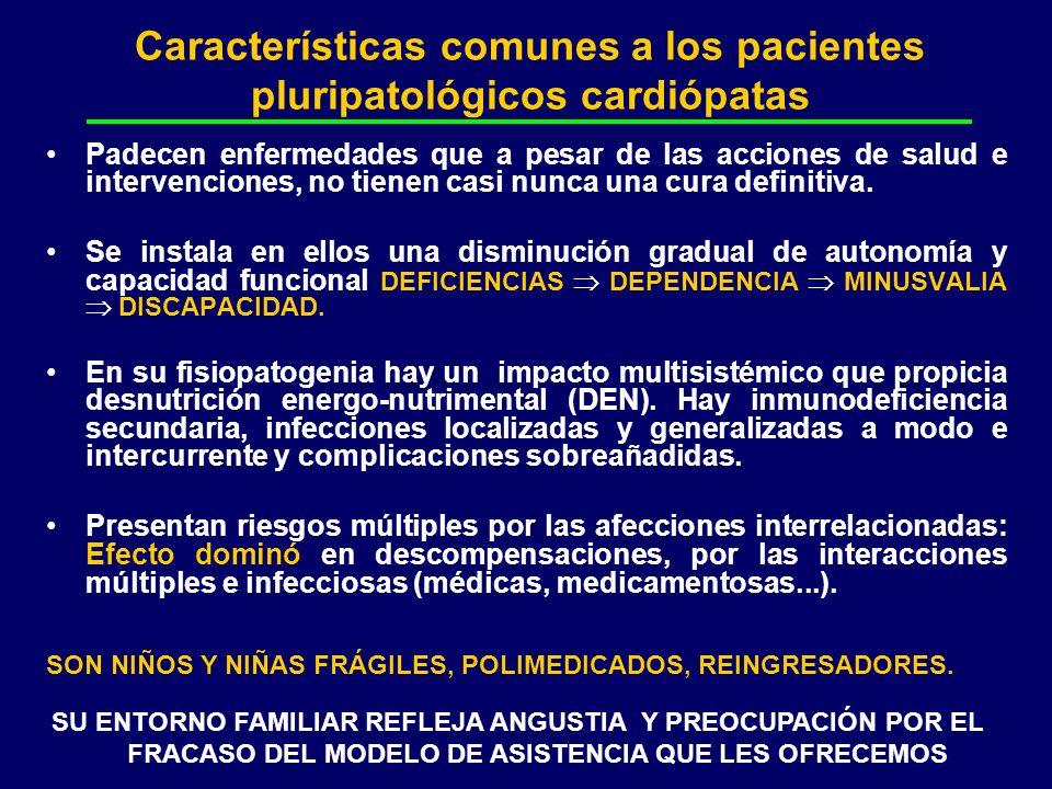 Características comunes a los pacientes pluripatológicos cardiópatas Padecen enfermedades que a pesar de las acciones de salud e intervenciones, no ti