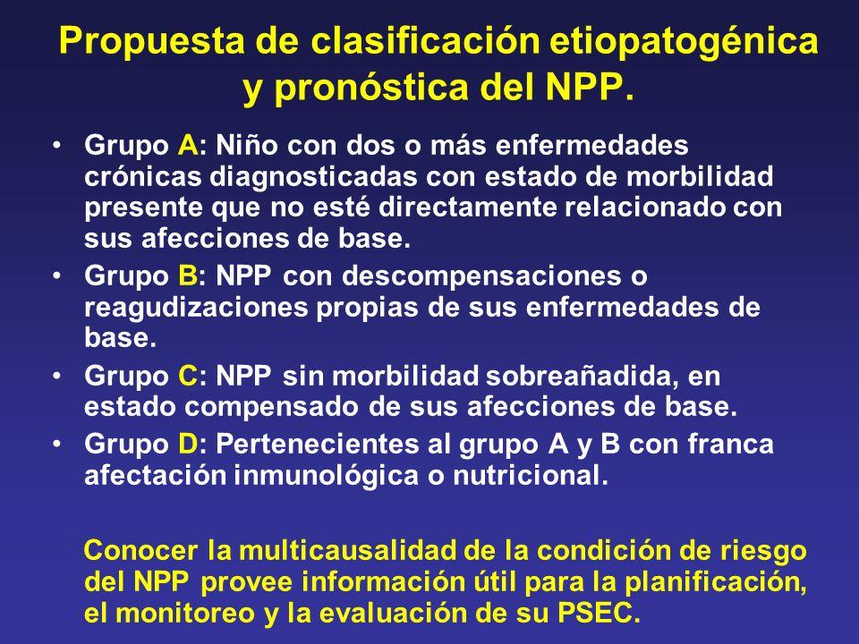 Propuesta de clasificación etiopatogénica y pronóstica del NPP. Grupo A: Niño con dos o más enfermedades crónicas diagnosticadas con estado de morbili