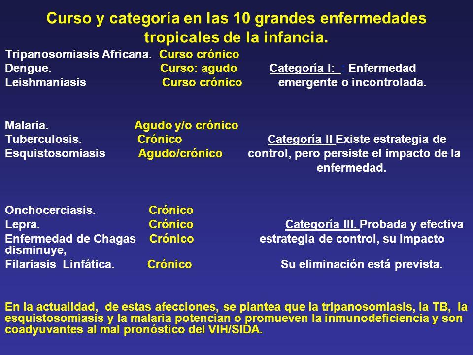 Curso y categoría en las 10 grandes enfermedades tropicales de la infancia. Tripanosomiasis Africana. Curso crónico Dengue. Curso: agudo Categoría I: