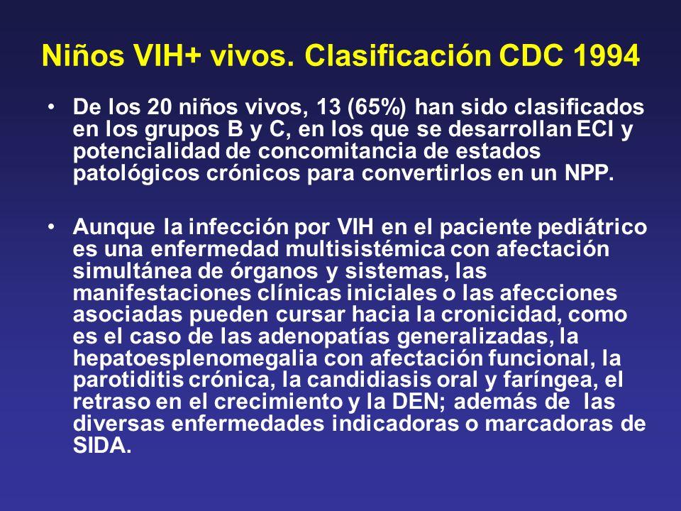 Niños VIH+ vivos. Clasificación CDC 1994 De los 20 niños vivos, 13 (65%) han sido clasificados en los grupos B y C, en los que se desarrollan ECI y po