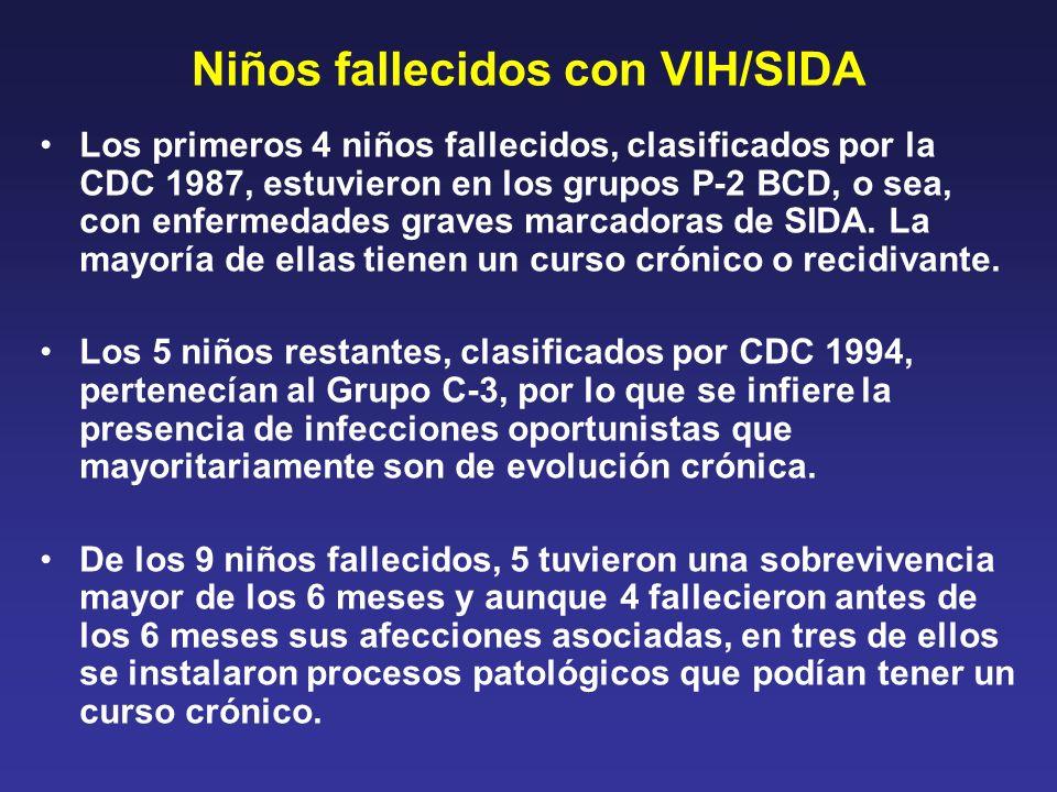 Niños fallecidos con VIH/SIDA Los primeros 4 niños fallecidos, clasificados por la CDC 1987, estuvieron en los grupos P-2 BCD, o sea, con enfermedades