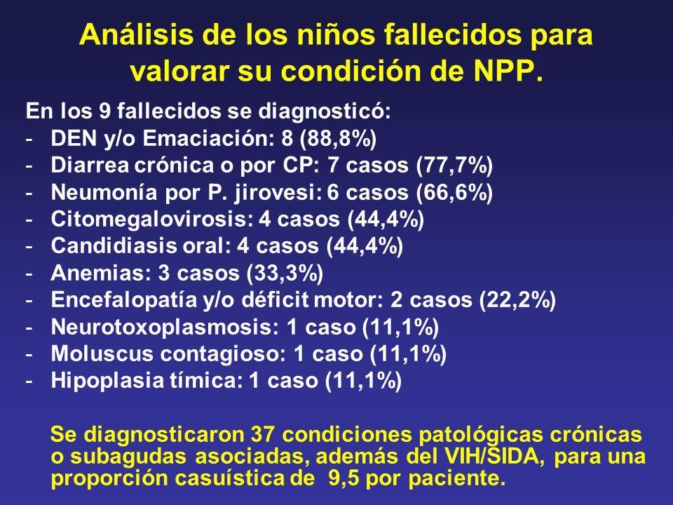 Análisis de los niños fallecidos para valorar su condición de NPP. En los 9 fallecidos se diagnosticó: -DEN y/o Emaciación: 8 (88,8%) -Diarrea crónica