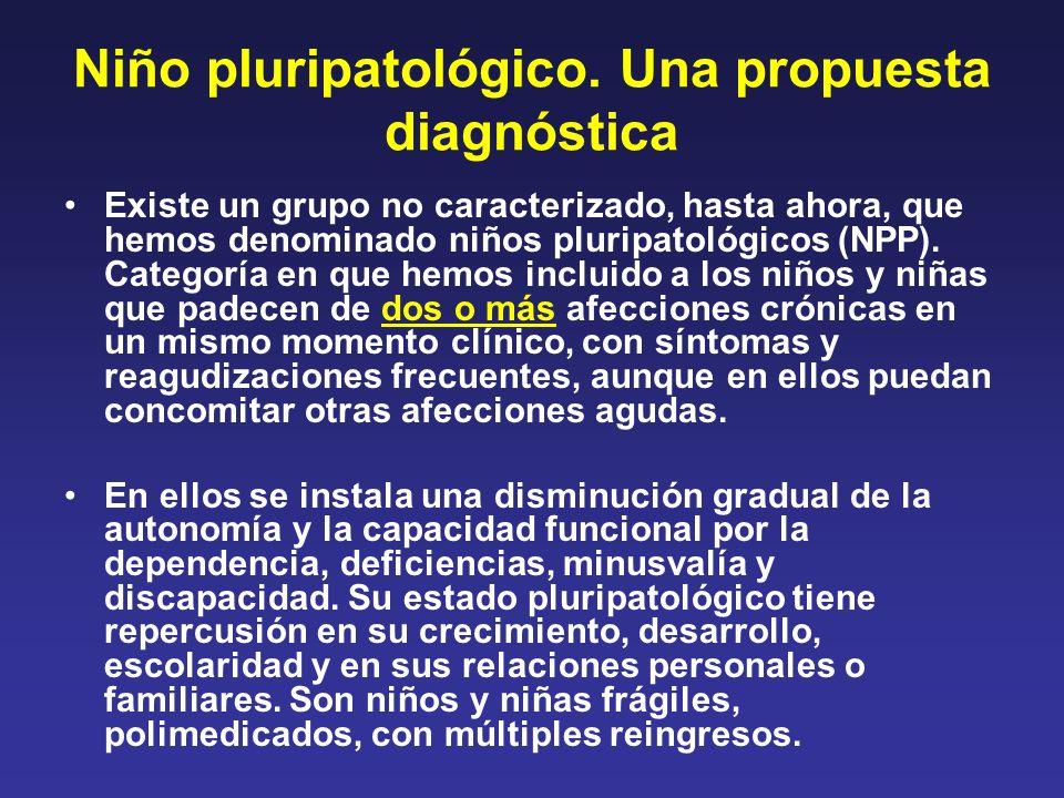 Niño pluripatológico. Una propuesta diagnóstica Existe un grupo no caracterizado, hasta ahora, que hemos denominado niños pluripatológicos (NPP). Cate