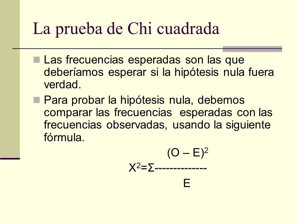 La prueba de Chi cuadrada Las frecuencias esperadas son las que deberíamos esperar si la hipótesis nula fuera verdad. Para probar la hipótesis nula, d