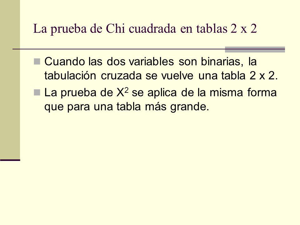 La prueba de Chi cuadrada en tablas 2 x 2 Cuando las dos variables son binarias, la tabulación cruzada se vuelve una tabla 2 x 2. La prueba de X 2 se