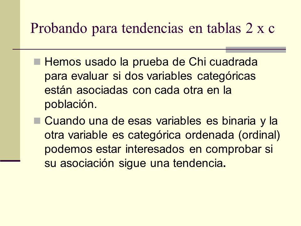 Probando para tendencias en tablas 2 x c Hemos usado la prueba de Chi cuadrada para evaluar si dos variables categóricas están asociadas con cada otra