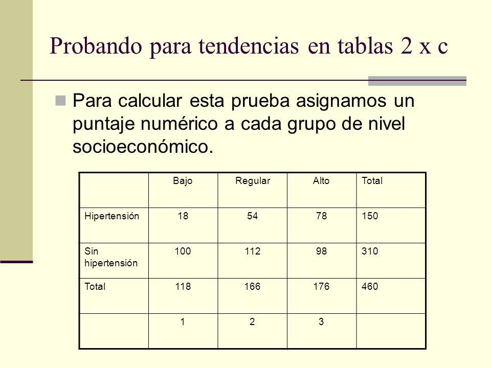 Probando para tendencias en tablas 2 x c Para calcular esta prueba asignamos un puntaje numérico a cada grupo de nivel socioeconómico. BajoRegularAlto