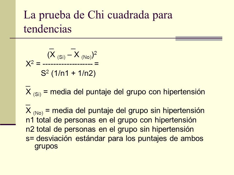 La prueba de Chi cuadrada para tendencias _ _ (X (Si) – X (No) ) 2 X 2 = ------------------- = S 2 (1/n1 + 1/n2) _ X (Si) = media del puntaje del grup