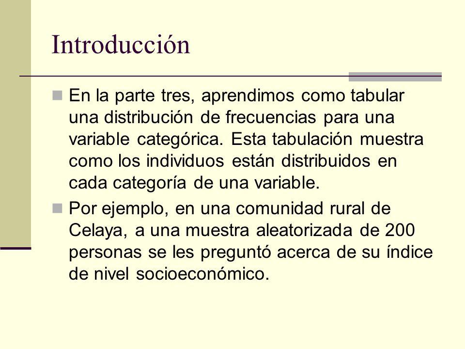 Introducción En la parte tres, aprendimos como tabular una distribución de frecuencias para una variable categórica. Esta tabulación muestra como los
