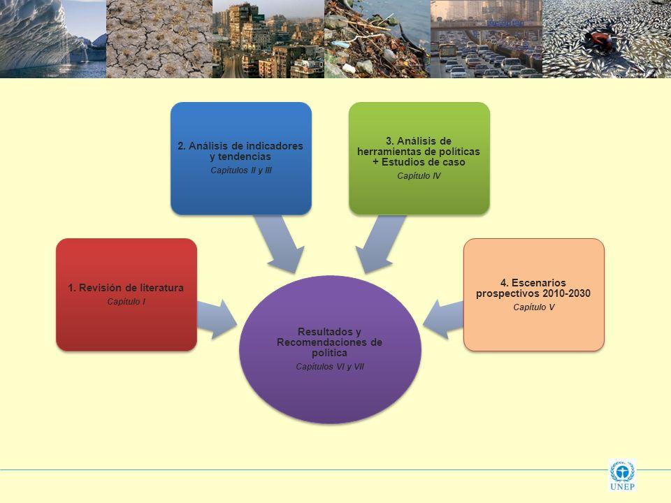 Estructura del reporte Capítulos 5, 6 y 7: Análisis de escenarios elaborados en base al análisis de la situación de los países considerados y sus tendencias en materia de políticas.