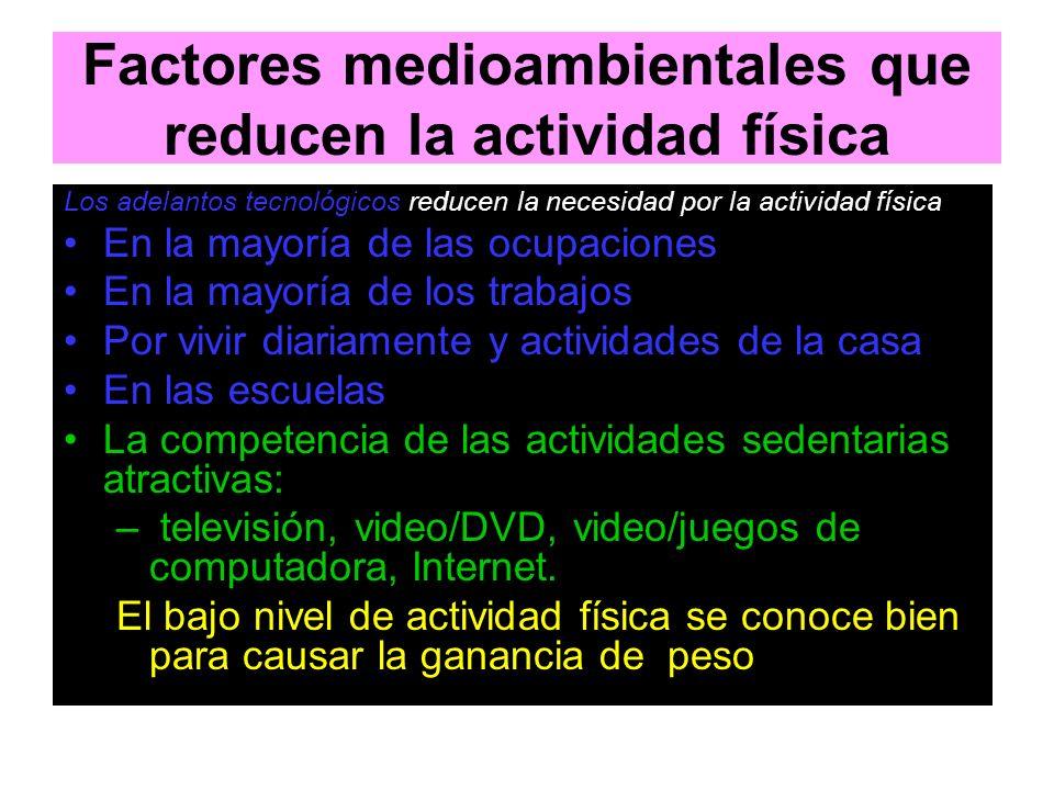 Factores medioambientales que reducen la actividad física Los adelantos tecnológicos reducen la necesidad por la actividad física En la mayoría de las