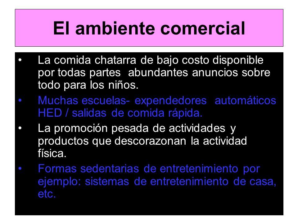 Entorno politico Las políticas por cambiar Las restricciones en la conducta comiendo indeseable…..