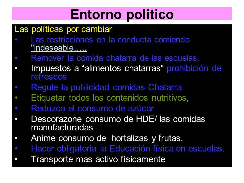 Entorno politico Las políticas por cambiar Las restricciones en la conducta comiendo