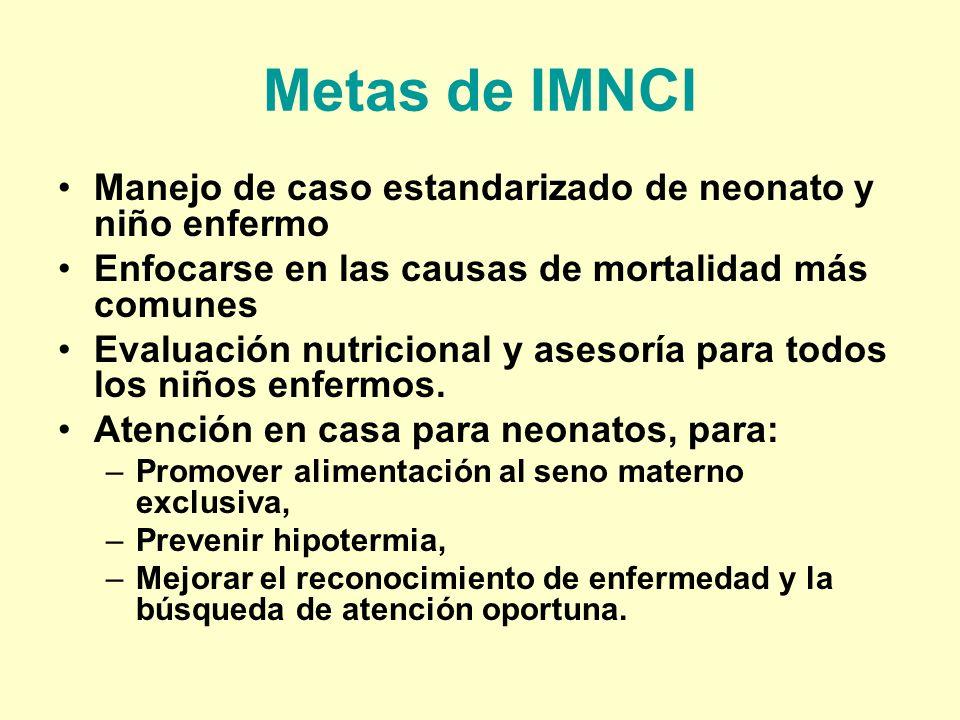 Metas de IMNCI Manejo de caso estandarizado de neonato y niño enfermo Enfocarse en las causas de mortalidad más comunes Evaluación nutricional y aseso