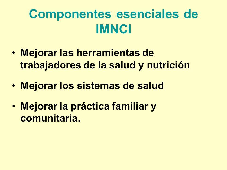 Componentes esenciales de IMNCI Mejorar las herramientas de trabajadores de la salud y nutrición Mejorar los sistemas de salud Mejorar la práctica fam