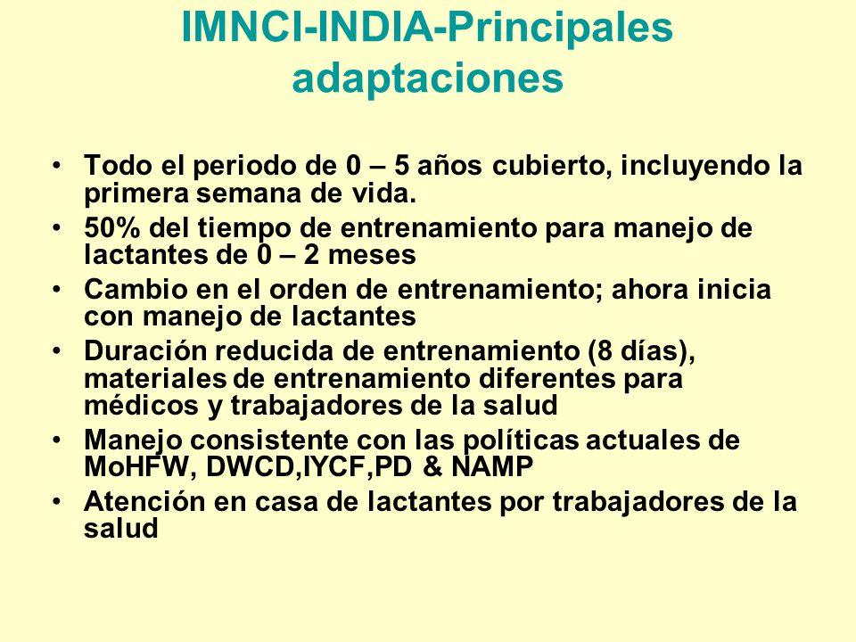 IMNCI-INDIA-Principales adaptaciones Todo el periodo de 0 – 5 años cubierto, incluyendo la primera semana de vida. 50% del tiempo de entrenamiento par