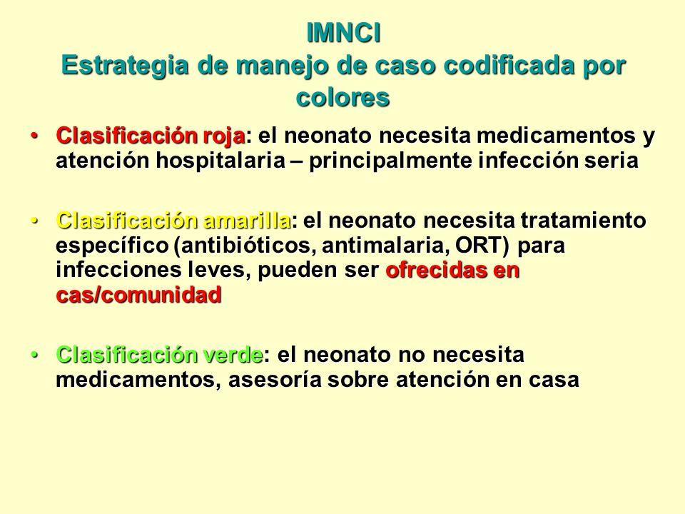 IMNCI Estrategia de manejo de caso codificada por colores Clasificación roja: el neonato necesita medicamentos y atención hospitalaria – principalment