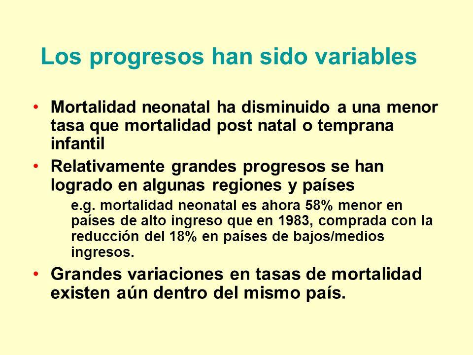 Los progresos han sido variables Mortalidad neonatal ha disminuido a una menor tasa que mortalidad post natal o temprana infantil Relativamente grande