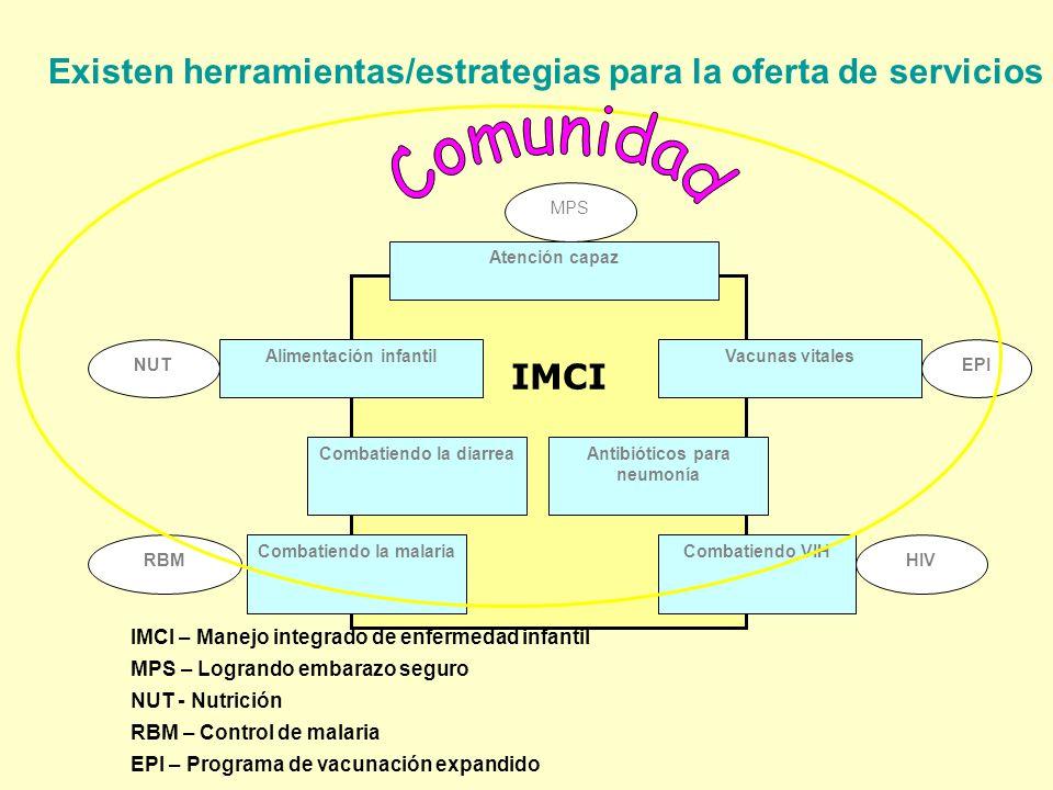 Existen herramientas/estrategias para la oferta de servicios MPS IMCI NUT RBMHIV EPI Atención capaz Alimentación infantilVacunas vitales Combatiendo l