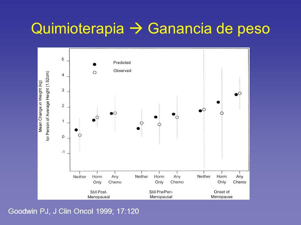 Quimioterapia Ganancia de peso Goodwin PJ, J Clin Oncol 1999; 17:120