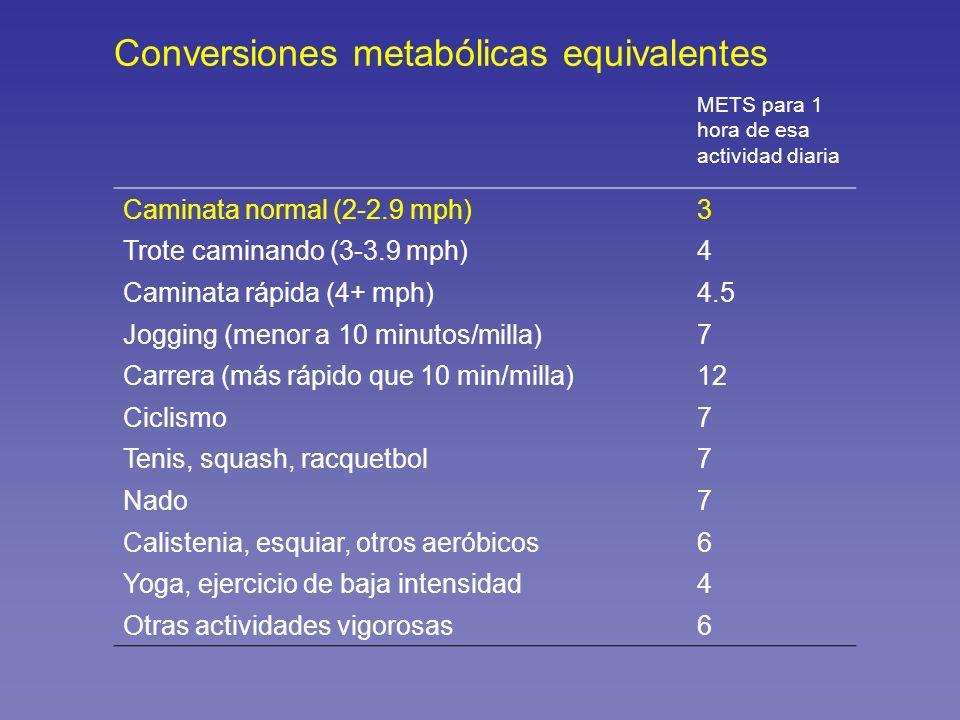 Conversiones metabólicas equivalentes METS para 1 hora de esa actividad diaria Caminata normal (2-2.9 mph)3 Trote caminando (3-3.9 mph)4 Caminata rápi