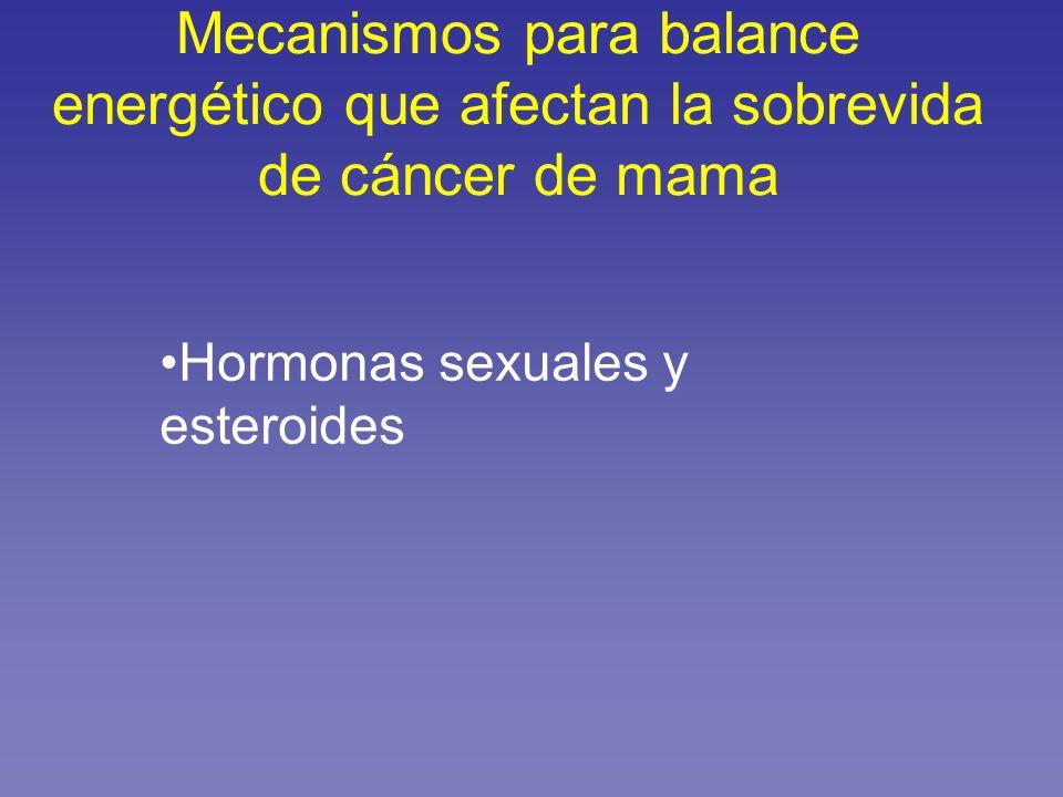 Mecanismos para balance energético que afectan la sobrevida de cáncer de mama Hormonas sexuales y esteroides