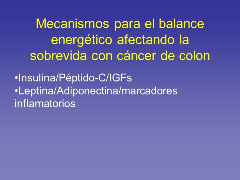 Mecanismos para el balance energético afectando la sobrevida con cáncer de colon Insulina/Péptido-C/IGFs Leptina/Adiponectina/marcadores inflamatorios