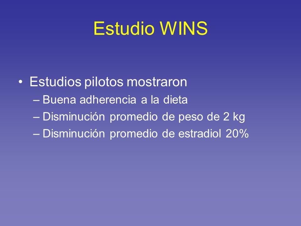 Estudio WINS Estudios pilotos mostraron –Buena adherencia a la dieta –Disminución promedio de peso de 2 kg –Disminución promedio de estradiol 20%