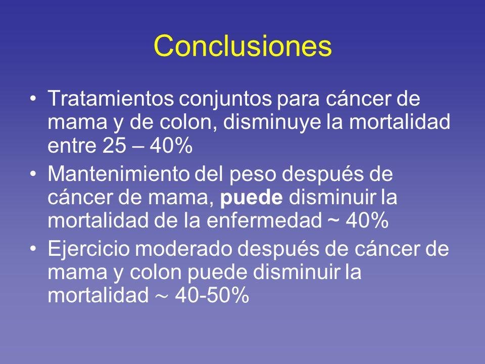 Conclusiones Tratamientos conjuntos para cáncer de mama y de colon, disminuye la mortalidad entre 25 – 40% Mantenimiento del peso después de cáncer de