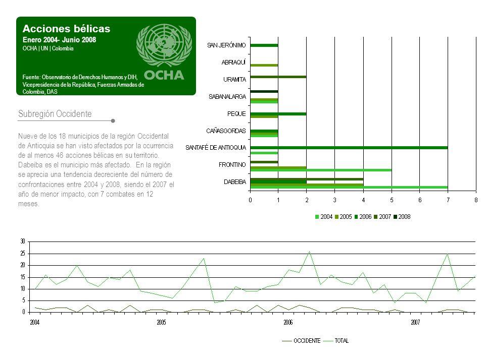 Acciones bélicas Enero 2004- Junio 2008 OCHA | UN | Colombia Fuente: Observatorio de Derechos Humanos y DIH, Vicepresidencia de la República, Fuerzas Armadas de Colombia, DAS Subregión Occidente Nueve de los 18 municipios de la región Occidental de Antioquia se han visto afectados por la ocurrencia de al menos 46 acciones bélicas en su territorio.