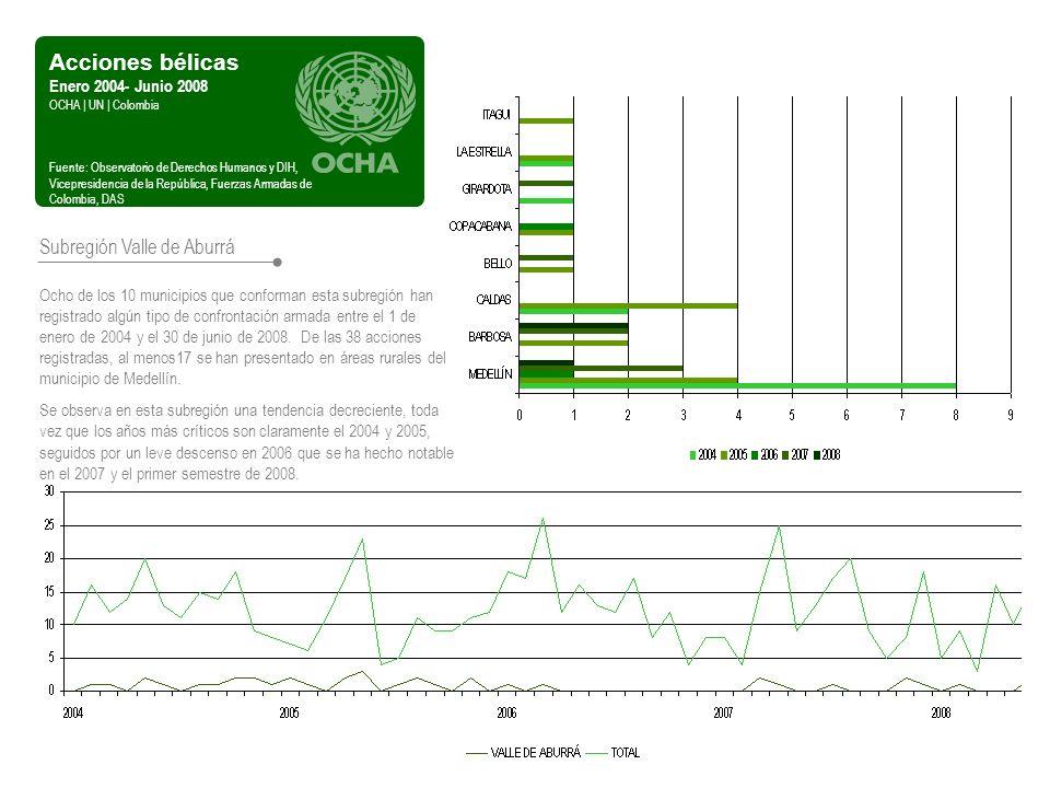 Acciones bélicas Enero 2004- Junio 2008 OCHA | UN | Colombia Fuente: Observatorio de Derechos Humanos y DIH, Vicepresidencia de la República, Fuerzas Armadas de Colombia, DAS Subregión Valle de Aburrá Ocho de los 10 municipios que conforman esta subregión han registrado algún tipo de confrontación armada entre el 1 de enero de 2004 y el 30 de junio de 2008.
