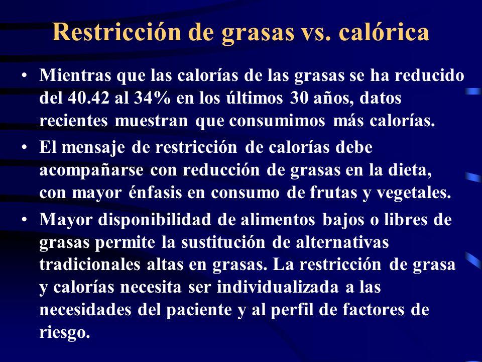 Restricción de grasas vs. calórica Mientras que las calorías de las grasas se ha reducido del 40.42 al 34% en los últimos 30 años, datos recientes mue