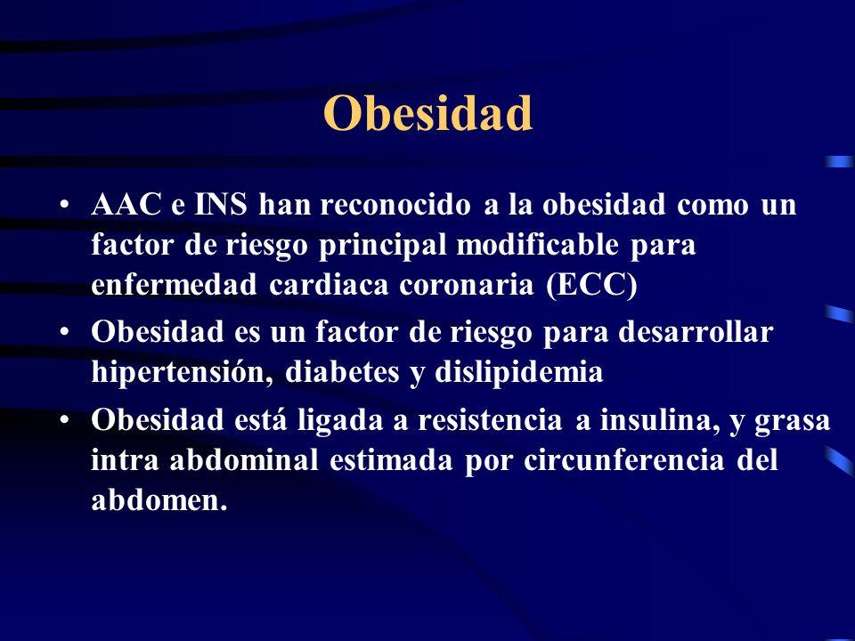 Obesidad AAC e INS han reconocido a la obesidad como un factor de riesgo principal modificable para enfermedad cardiaca coronaria (ECC) Obesidad es un