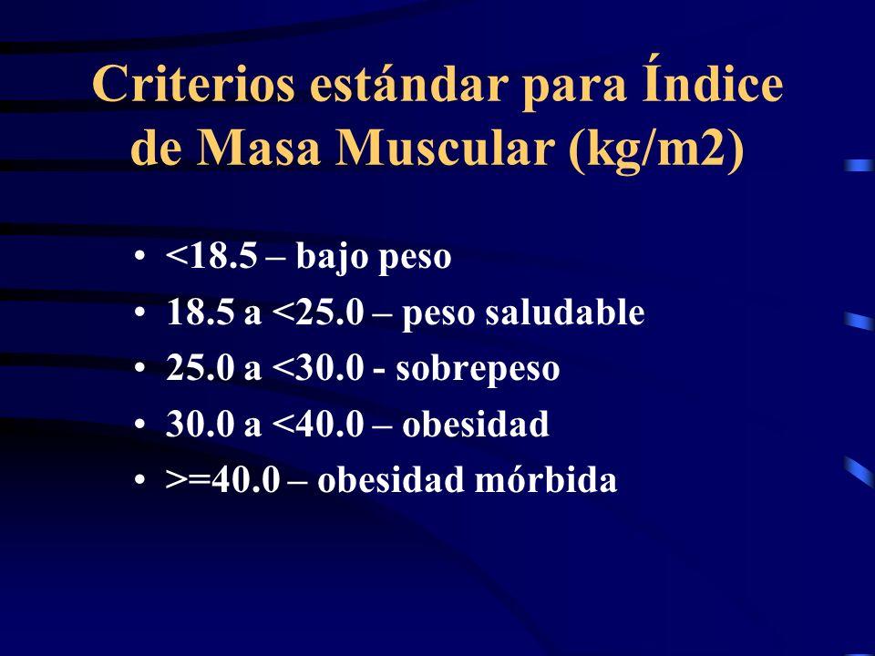 Criterios estándar para Índice de Masa Muscular (kg/m2) <18.5 – bajo peso 18.5 a <25.0 – peso saludable 25.0 a <30.0 - sobrepeso 30.0 a <40.0 – obesid