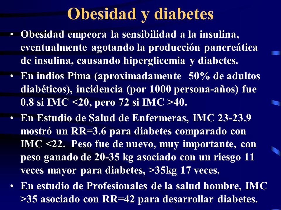 Obesidad y diabetes Obesidad empeora la sensibilidad a la insulina, eventualmente agotando la producción pancreática de insulina, causando hiperglicem
