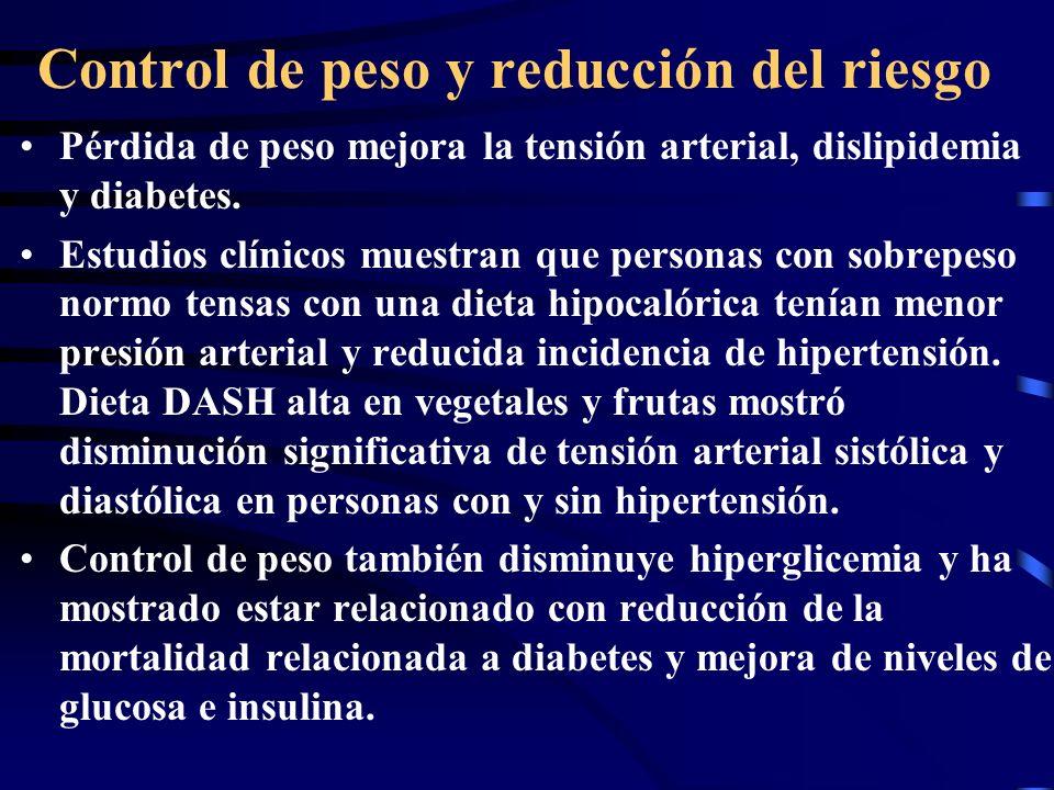 Control de peso y reducción del riesgo Pérdida de peso mejora la tensión arterial, dislipidemia y diabetes. Estudios clínicos muestran que personas co
