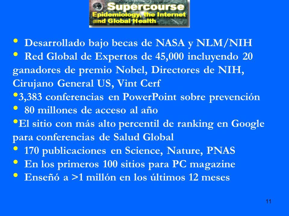 11 Desarrollado bajo becas de NASA y NLM/NIH Red Global de Expertos de 45,000 incluyendo 20 ganadores de premio Nobel, Directores de NIH, Cirujano Gen