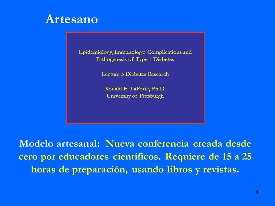 14 Modelo artesanal: Nueva conferencia creada desde cero por educadores científicos. Requiere de 15 a 25 horas de preparación, usando libros y revista